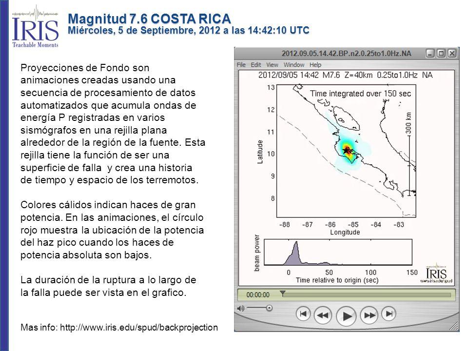 Proyecciones de Fondo son animaciones creadas usando una secuencia de procesamiento de datos automatizados que acumula ondas de energía P registradas