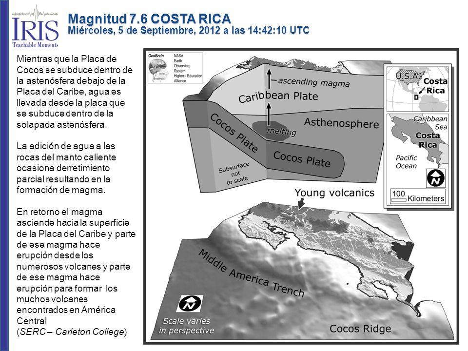 Mientras que la Placa de Cocos se subduce dentro de la astenósfera debajo de la Placa del Caribe, agua es llevada desde la placa que se subduce dentro