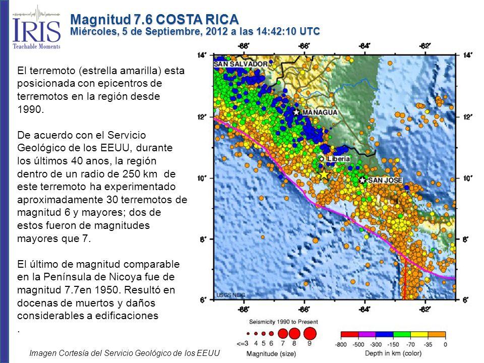 Placa de Cocos Fosa Mesoamericana Placa de Norteamérica 7.7 cm/año Placa del Pacífico Triángulos rojos= volcanes Placa del Caribe Terremoto Magnitud 7.6 COSTA RICA Miércoles, 5 de Septiembre, 2012 a las 14:42:10 UTC