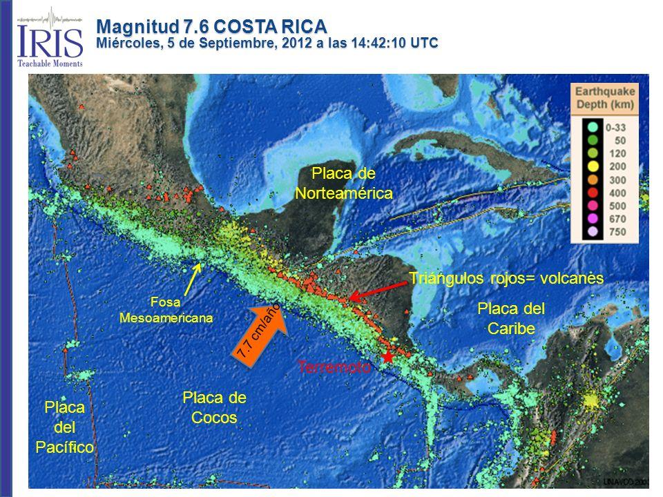 Placa de Cocos Fosa Mesoamericana Placa de Norteamérica 7.7 cm/año Placa del Pacífico Triángulos rojos= volcanes Placa del Caribe Terremoto Magnitud 7