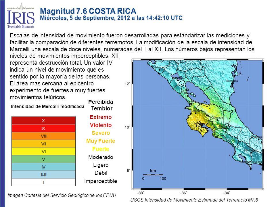 Intensidad de Mercalli modificada Percibida Temblor Extremo Violento Severo Muy Fuerte Fuerte Moderado Ligero Débil Imperceptible USGS Intensidad de M