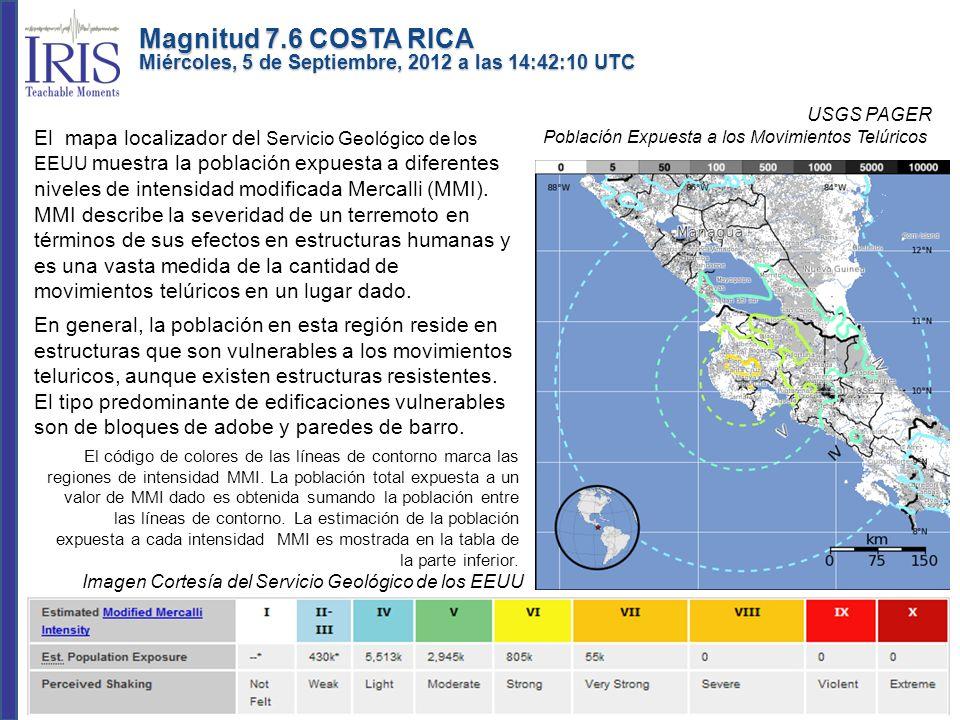USGS PAGER Población Expuesta a los Movimientos Telúricos Imagen Cortesía del Servicio Geológico de los EEUU El mapa localizador del Servicio Geológic