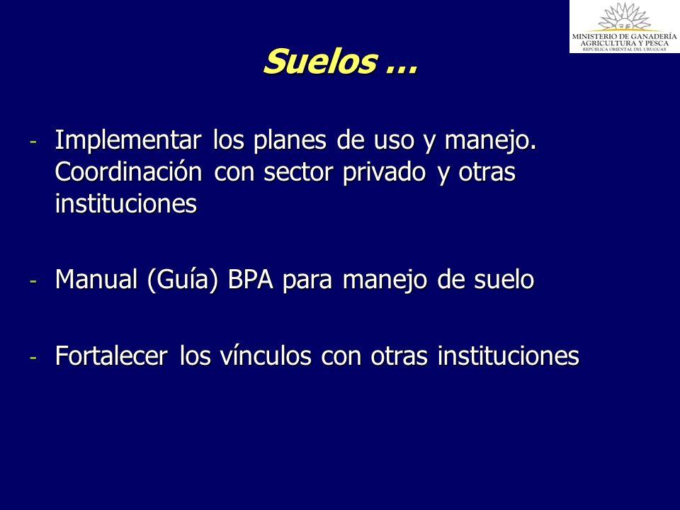 Suelos … - Implementar los planes de uso y manejo. Coordinación con sector privado y otras instituciones - Manual (Guía) BPA para manejo de suelo - Fo