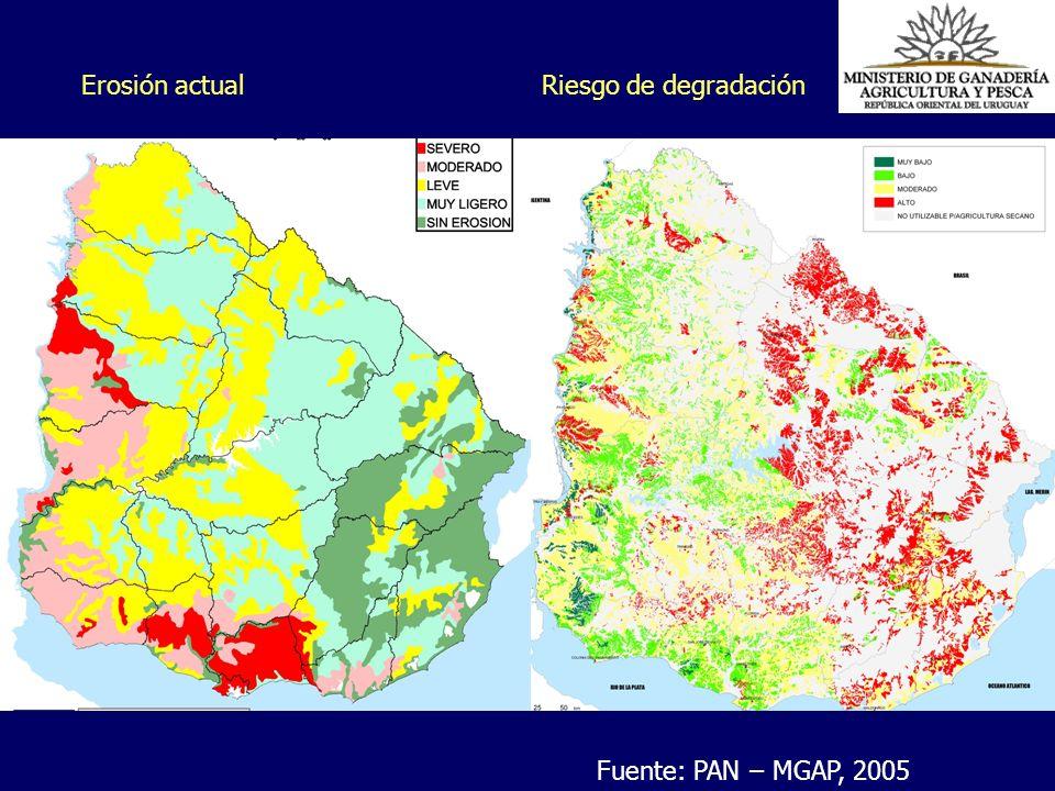 Erosión actual Riesgo de degradación Fuente: PAN – MGAP, 2005