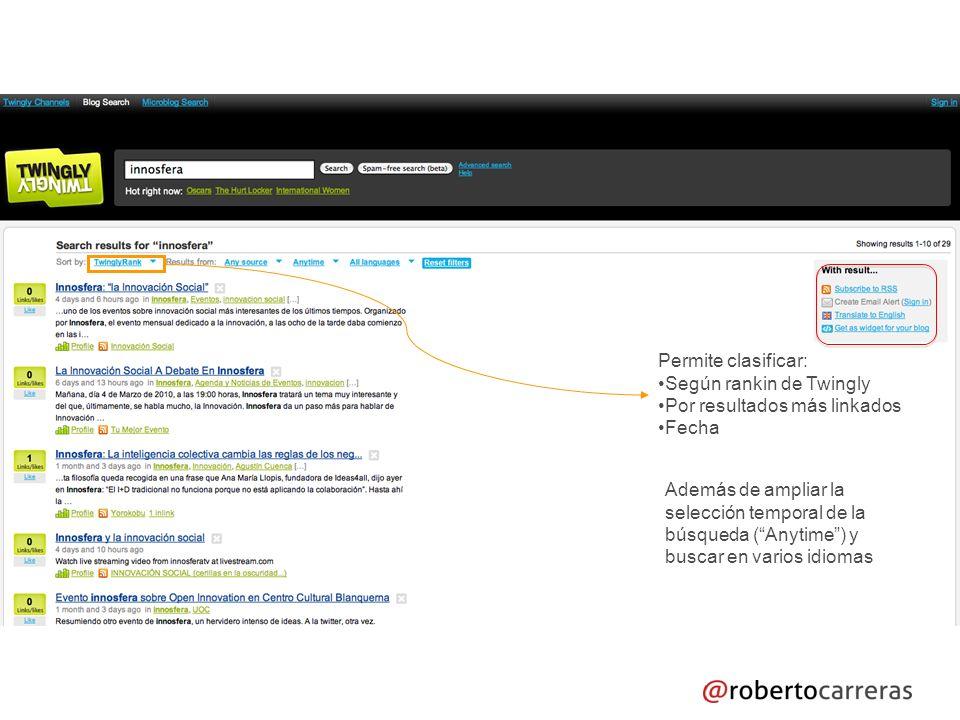 Permite clasificar: Según rankin de Twingly Por resultados más linkados Fecha Además de ampliar la selección temporal de la búsqueda (Anytime) y buscar en varios idiomas