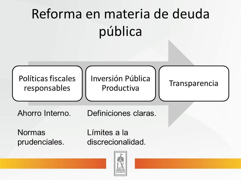 Reforma en materia de deuda pública Políticas fiscales responsables Inversión Pública Productiva Transparencia Ahorro Interno.