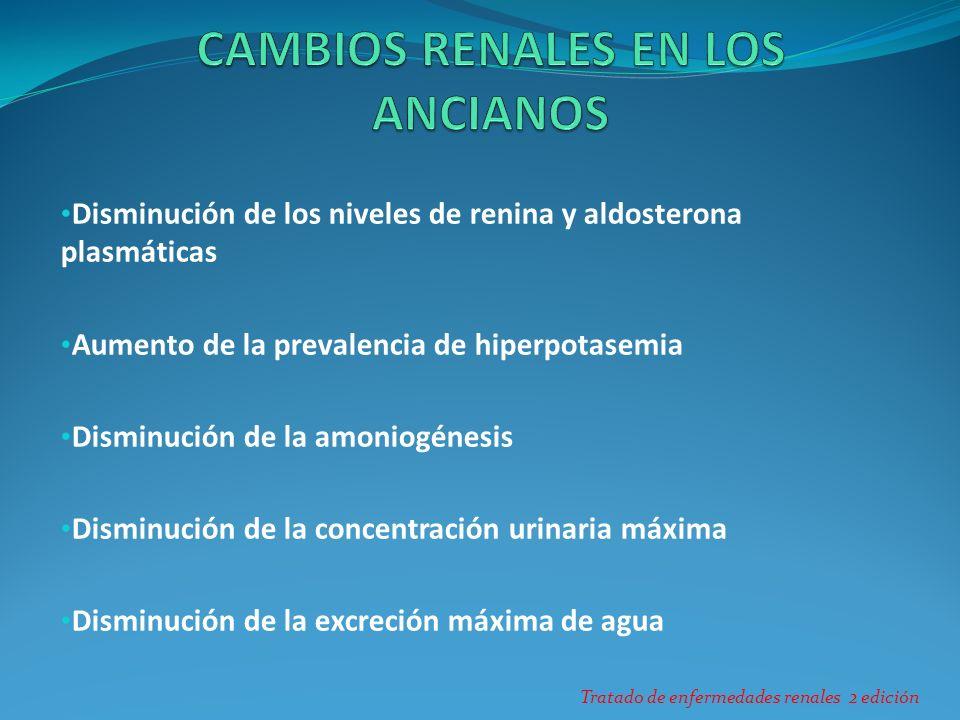Disminución de los niveles de renina y aldosterona plasmáticas Aumento de la prevalencia de hiperpotasemia Disminución de la amoniogénesis Disminución