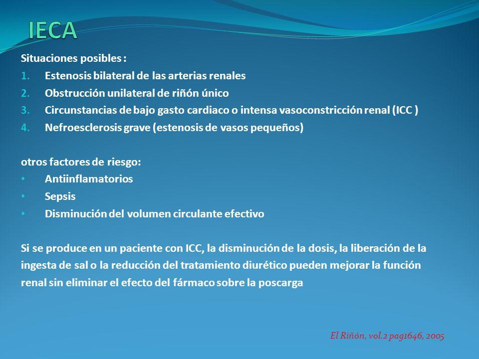 Situaciones posibles : 1. Estenosis bilateral de las arterias renales 2. Obstrucción unilateral de riñón único 3. Circunstancias de bajo gasto cardiac