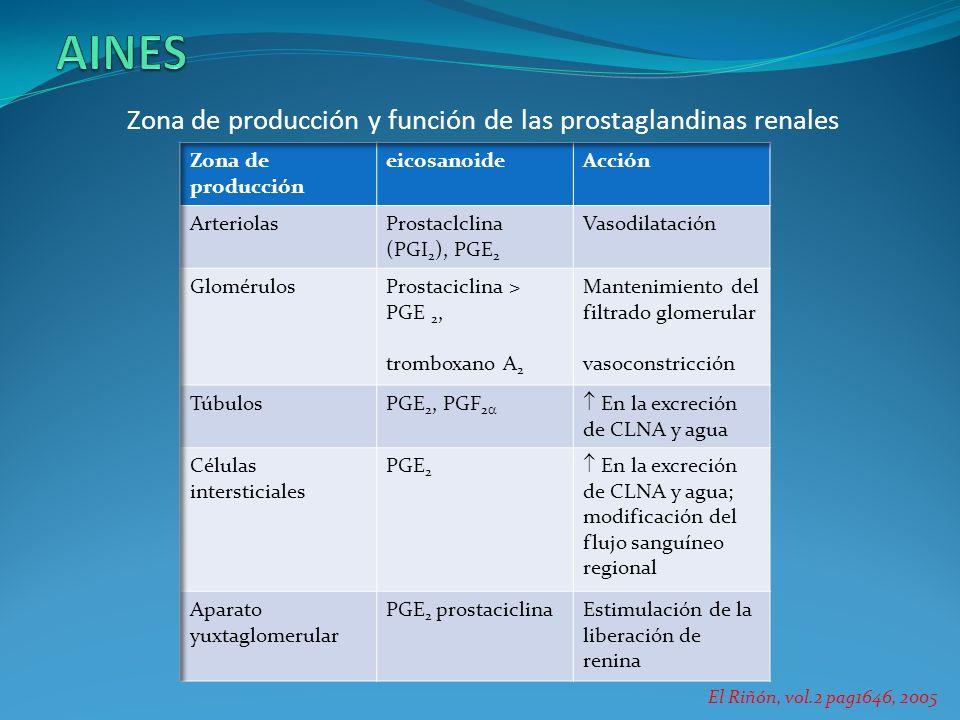 Zona de producción y función de las prostaglandinas renales El Riñón, vol.2 pag1646, 2005