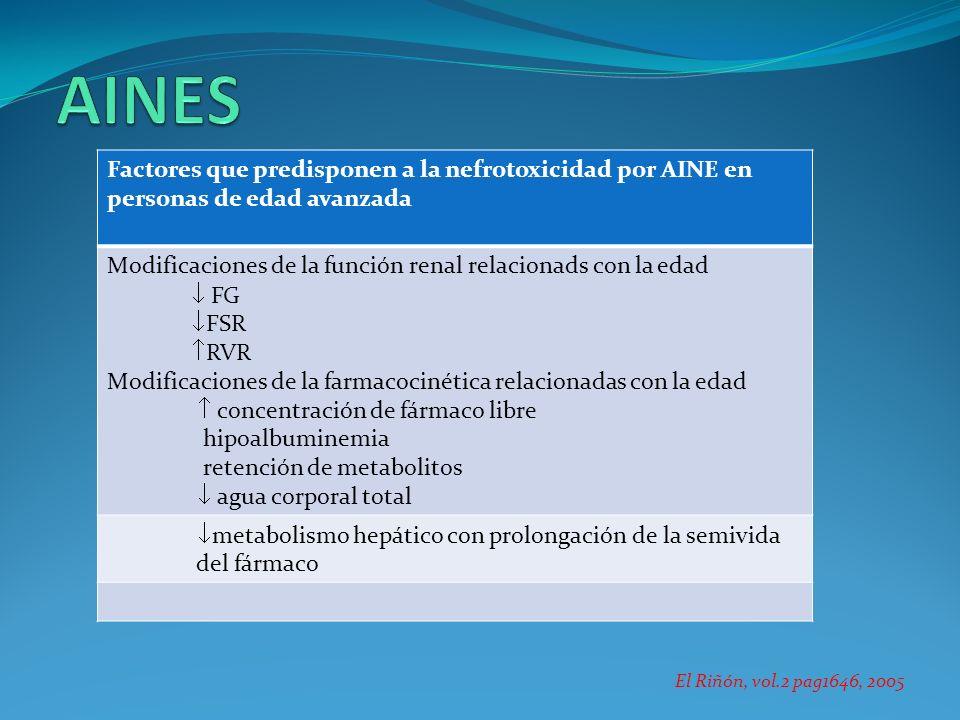 El Riñón, vol.2 pag1646, 2005 Factores que predisponen a la nefrotoxicidad por AINE en personas de edad avanzada Modificaciones de la función renal re