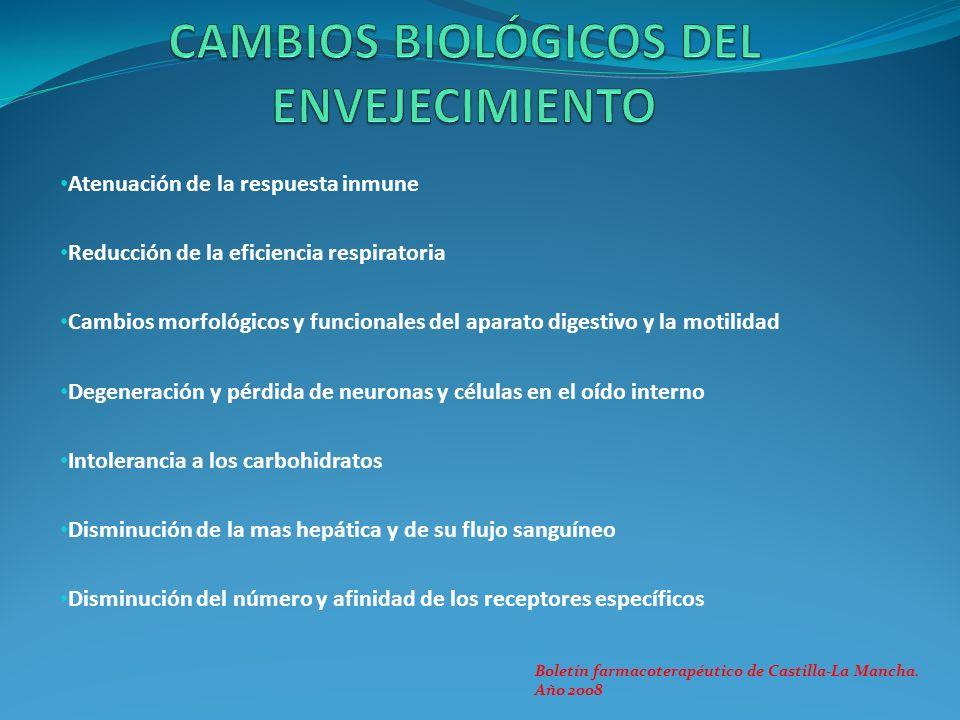 Atenuación de la respuesta inmune Reducción de la eficiencia respiratoria Cambios morfológicos y funcionales del aparato digestivo y la motilidad Dege