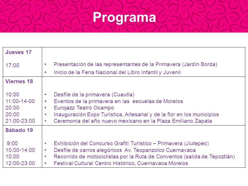 Programa Jueves 17 17:00 Presentación de las representantes de la Primavera (Jardín Borda) Inicio de la Feria Nacional del Libro Infantil y Juvenil Vi