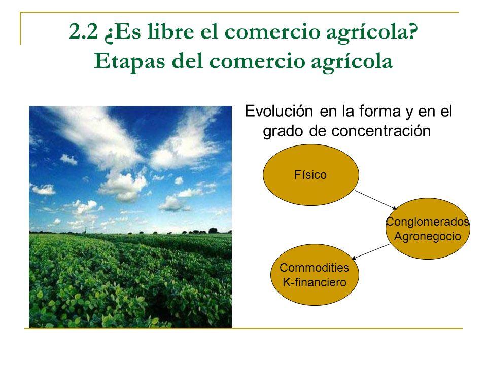2.2 ¿Es libre el comercio agrícola? Etapas del comercio agrícola Evolución en la forma y en el grado de concentración Físico Conglomerados Agronegocio