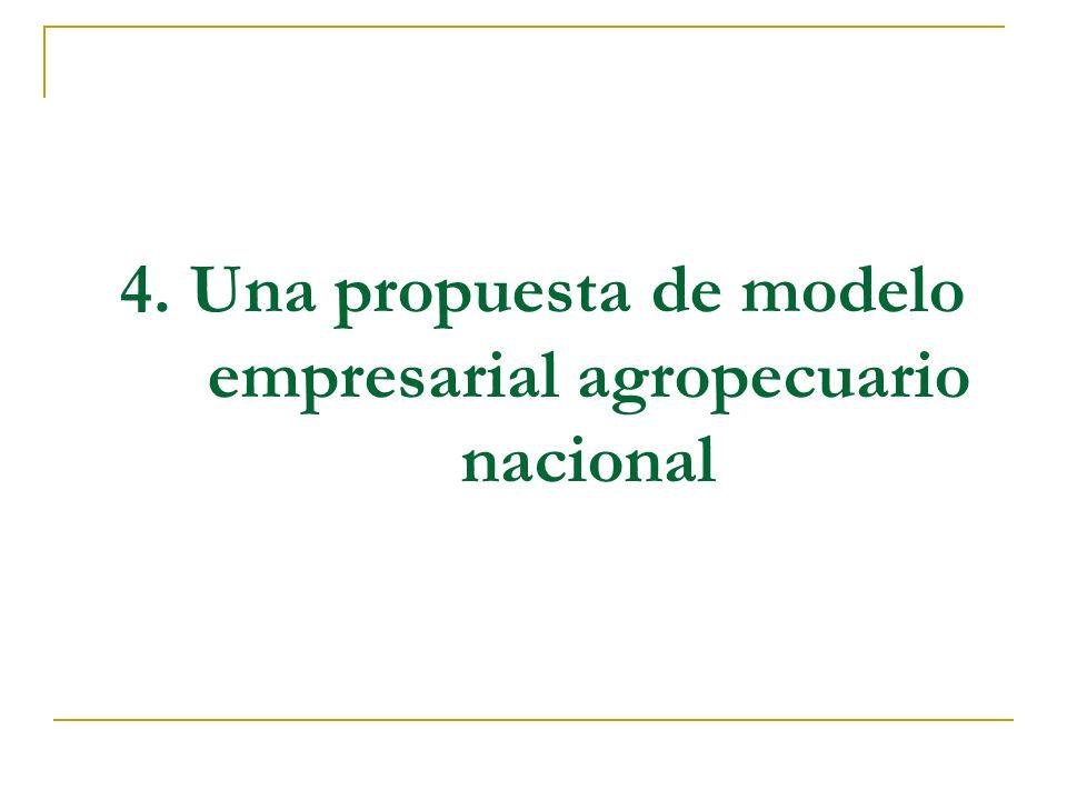 4. Una propuesta de modelo empresarial agropecuario nacional