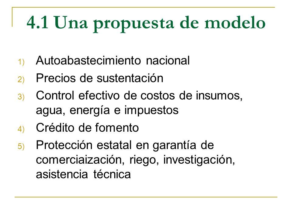 4.1 Una propuesta de modelo 1) Autoabastecimiento nacional 2) Precios de sustentación 3) Control efectivo de costos de insumos, agua, energía e impues