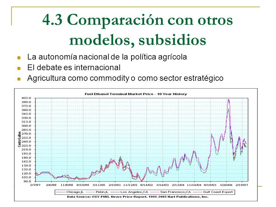 4.3 Comparación con otros modelos, subsidios La autonomía nacional de la política agrícola El debate es internacional Agricultura como commodity o com