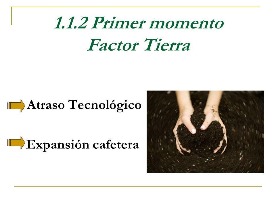 1.1.2 Primer momento Factor Tierra Atraso Tecnológico Expansión cafetera