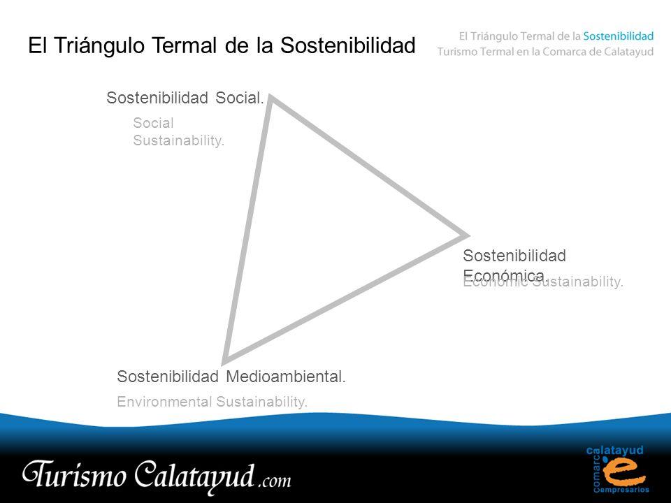 El Triángulo Termal de la Sostenibilidad Sostenibilidad Social. Social Sustainability. Sostenibilidad Medioambiental. Environmental Sustainability. So