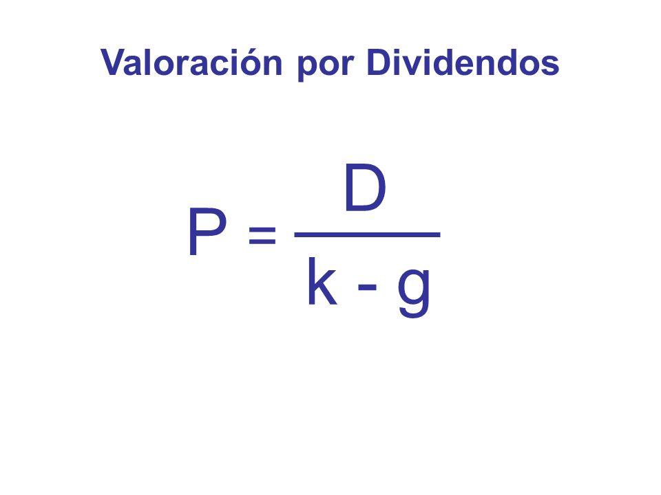 D k - g P =
