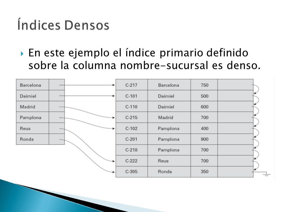 En este ejemplo el índice primario definido sobre la columna nombre-sucursal es denso.