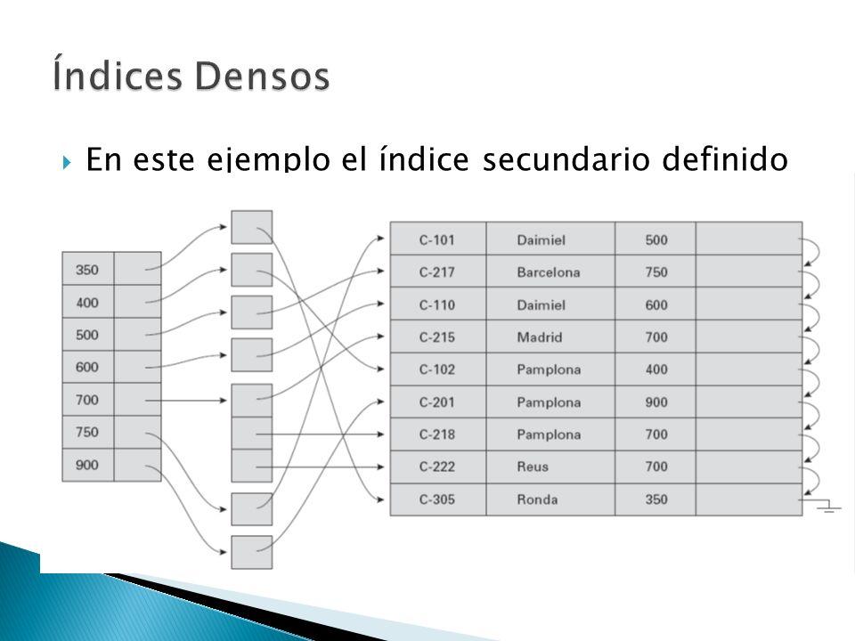 En este ejemplo el índice secundario definido sobre la columna saldo es denso.