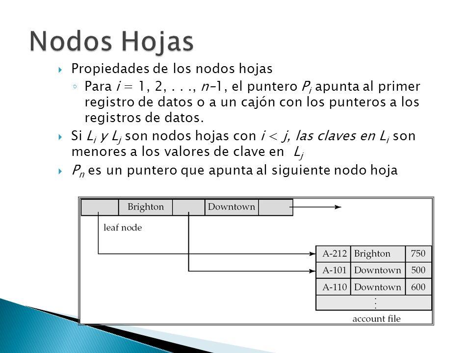 Propiedades de los nodos hojas Para i = 1, 2,..., n–1, el puntero P i apunta al primer registro de datos o a un cajón con los punteros a los registros