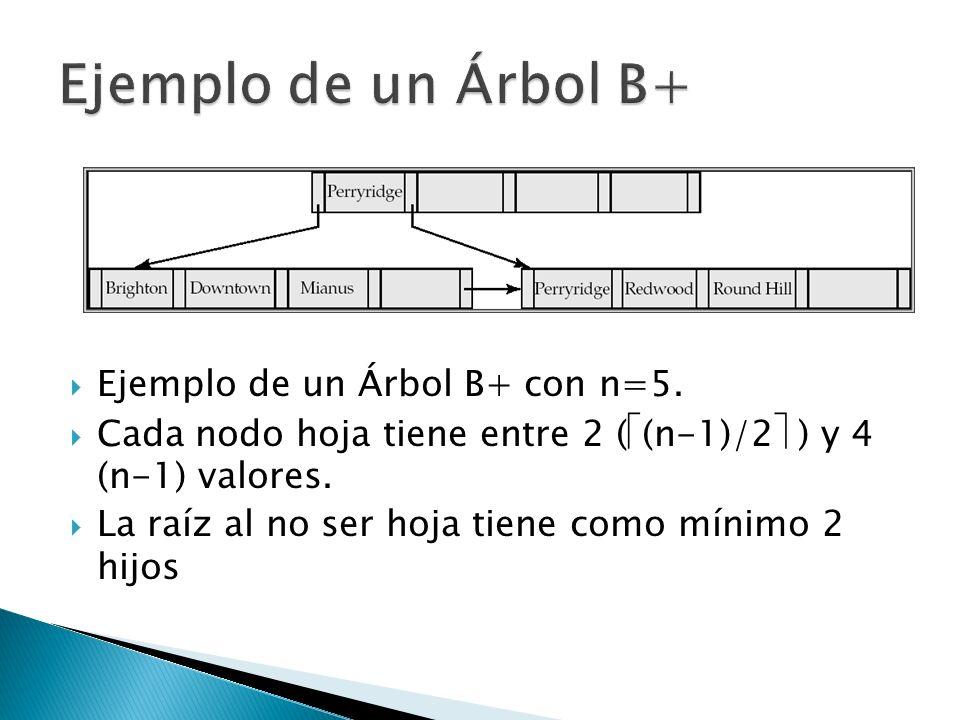 Ejemplo de un Árbol B+ con n=5. Cada nodo hoja tiene entre 2 ( (n-1)/2 ) y 4 (n-1) valores. La raíz al no ser hoja tiene como mínimo 2 hijos