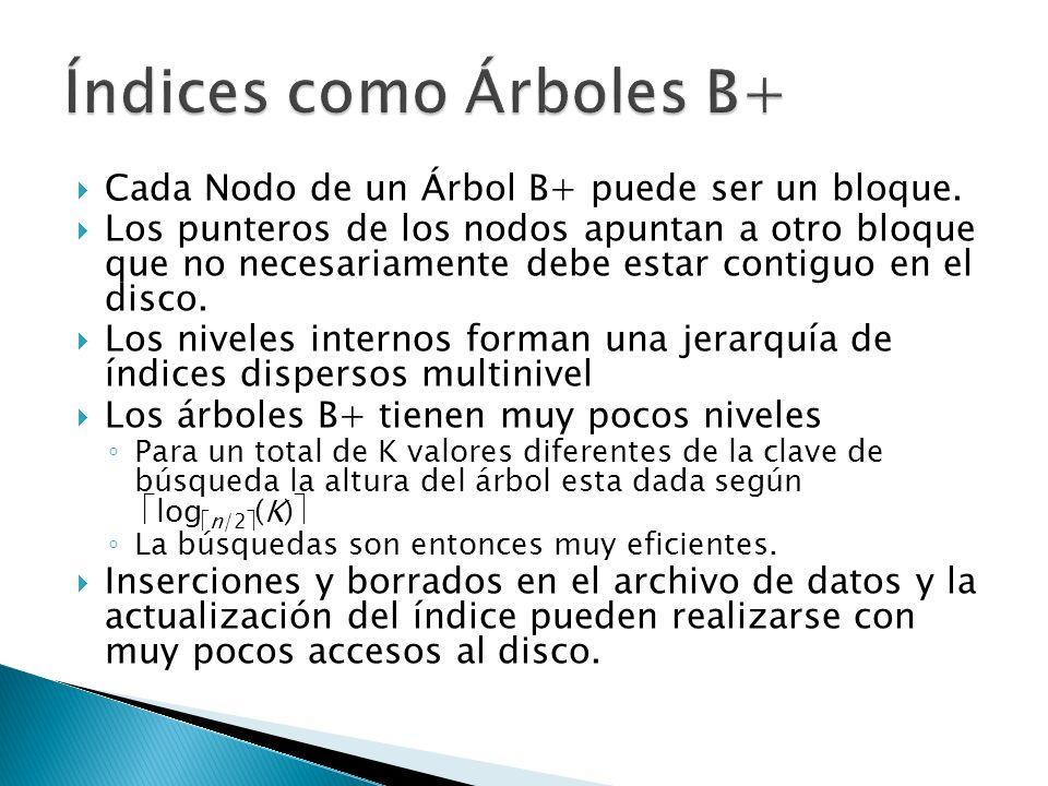 Cada Nodo de un Árbol B+ puede ser un bloque. Los punteros de los nodos apuntan a otro bloque que no necesariamente debe estar contiguo en el disco. L