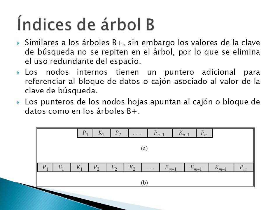 Similares a los árboles B+, sin embargo los valores de la clave de búsqueda no se repiten en el árbol, por lo que se elimina el uso redundante del esp