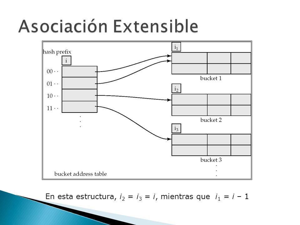 En esta estructura, i 2 = i 3 = i, mientras que i 1 = i – 1
