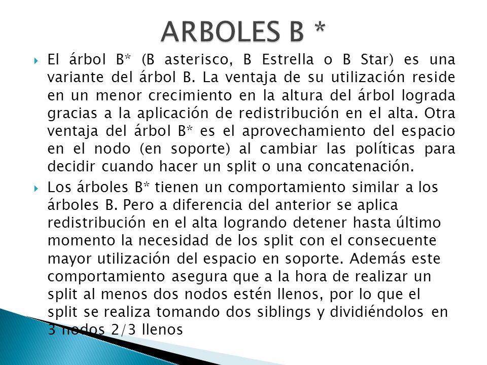 El árbol B* (B asterisco, B Estrella o B Star) es una variante del árbol B. La ventaja de su utilización reside en un menor crecimiento en la altura d