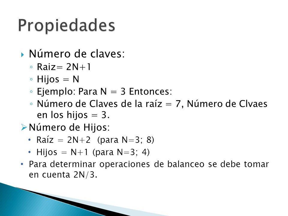 Número de claves: Raiz= 2N+1 Hijos = N Ejemplo: Para N = 3 Entonces: Número de Claves de la raíz = 7, Número de Clvaes en los hijos = 3. Número de Hij