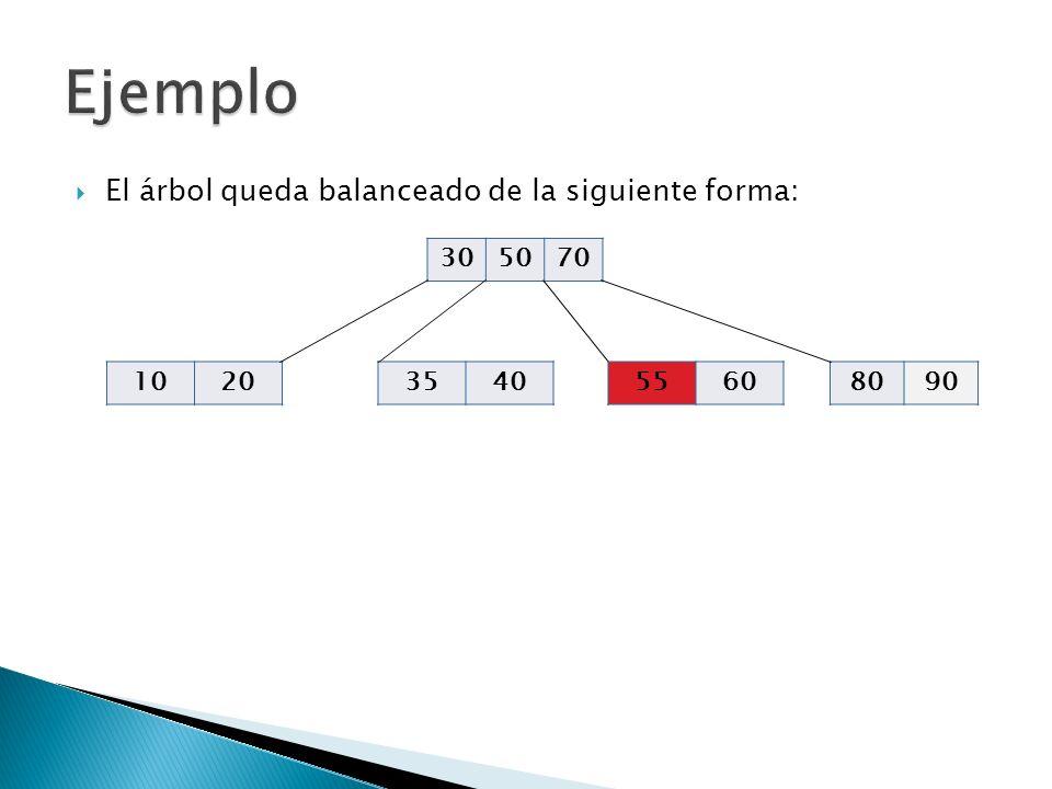 El árbol queda balanceado de la siguiente forma: 305070 1020354080905560