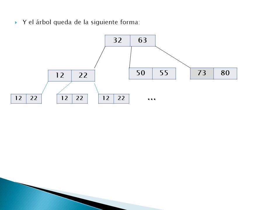 Y el árbol queda de la siguiente forma: 3263 1222 50557380 122212221222…