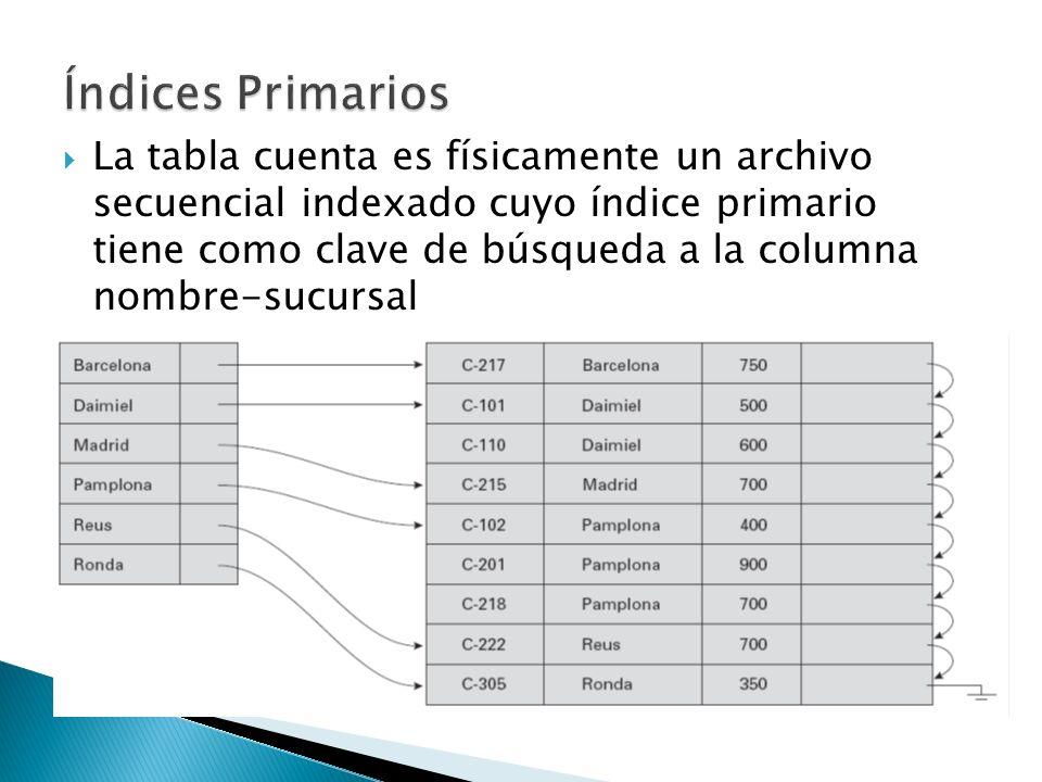 La tabla cuenta es físicamente un archivo secuencial indexado por el campo o columna nombre-sucursal que tiene un índice secundario definido por el campo o columna saldo.