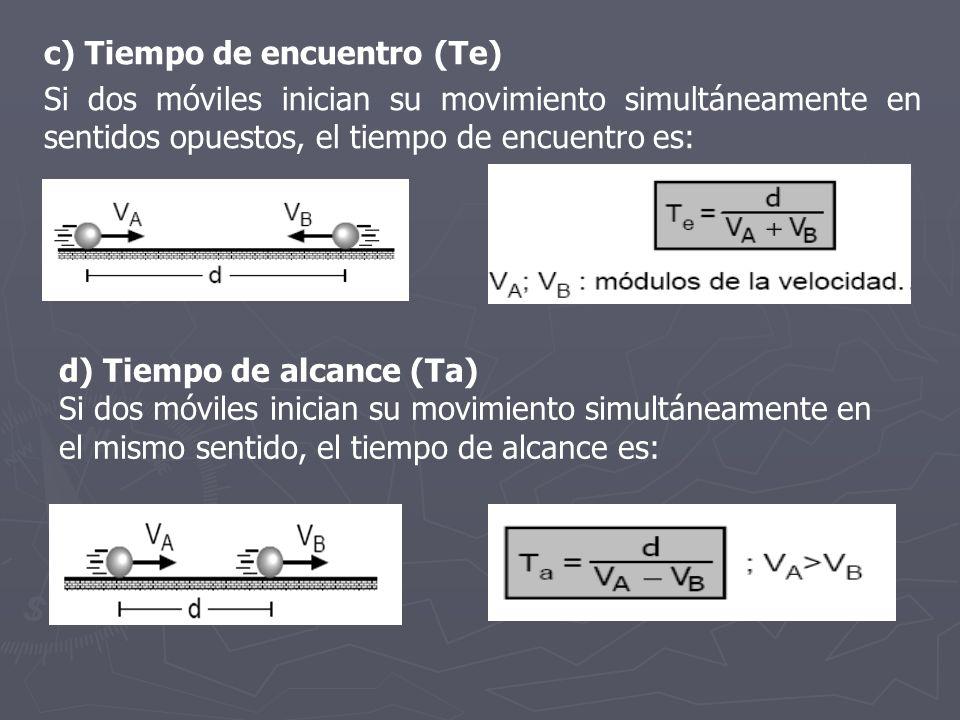 c) Tiempo de encuentro (Te) Si dos móviles inician su movimiento simultáneamente en sentidos opuestos, el tiempo de encuentro es: d) Tiempo de alcance