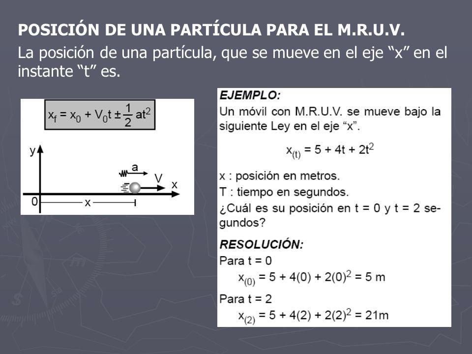 POSICIÓN DE UNA PARTÍCULA PARA EL M.R.U.V. La posición de una partícula, que se mueve en el eje x en el instante t es.