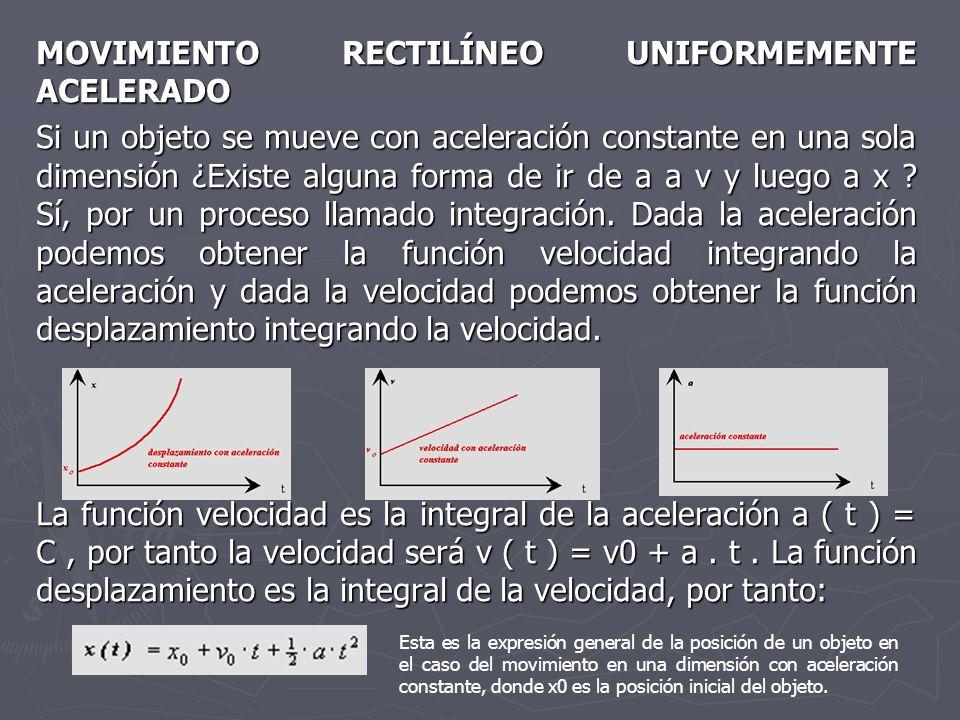 MOVIMIENTO RECTILÍNEO UNIFORMEMENTE ACELERADO Si un objeto se mueve con aceleración constante en una sola dimensión ¿Existe alguna forma de ir de a a