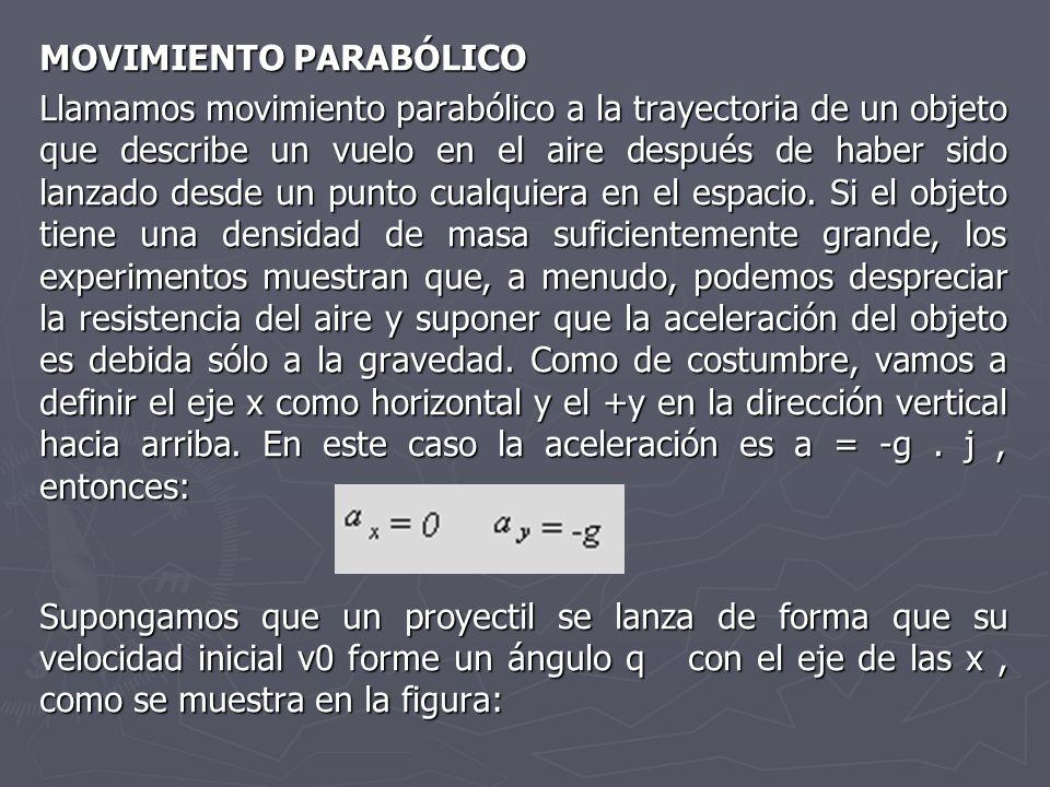 MOVIMIENTO PARABÓLICO Llamamos movimiento parabólico a la trayectoria de un objeto que describe un vuelo en el aire después de haber sido lanzado desd