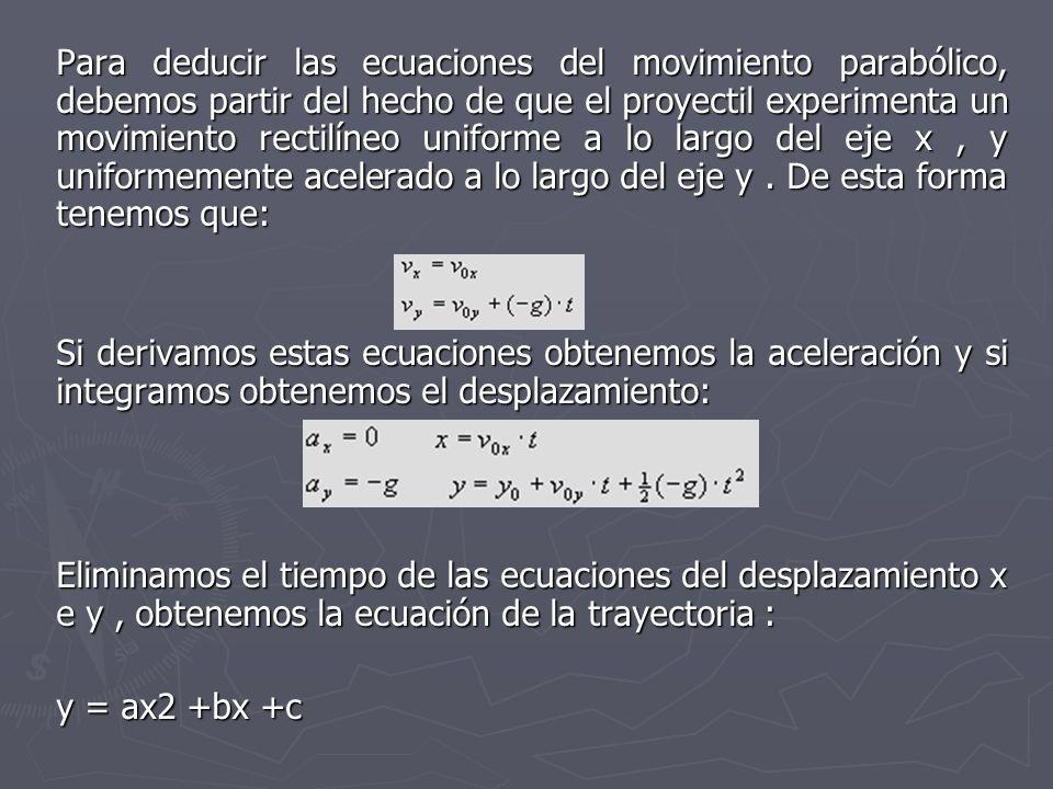 Para deducir las ecuaciones del movimiento parabólico, debemos partir del hecho de que el proyectil experimenta un movimiento rectilíneo uniforme a lo