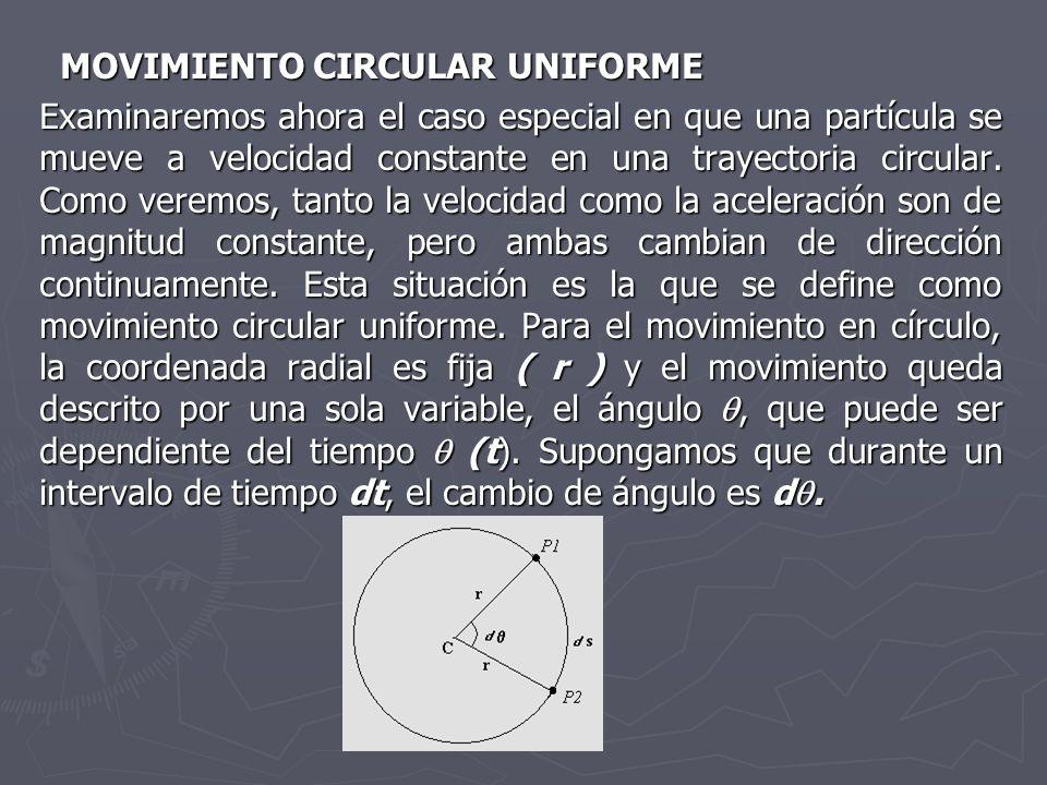 MOVIMIENTO CIRCULAR UNIFORME Examinaremos ahora el caso especial en que una partícula se mueve a velocidad constante en una trayectoria circular. Como