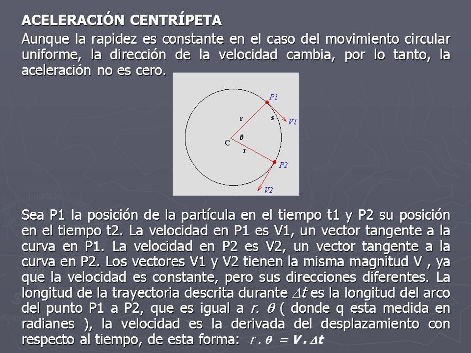 ACELERACIÓN CENTRÍPETA Aunque la rapidez es constante en el caso del movimiento circular uniforme, la dirección de la velocidad cambia, por lo tanto,
