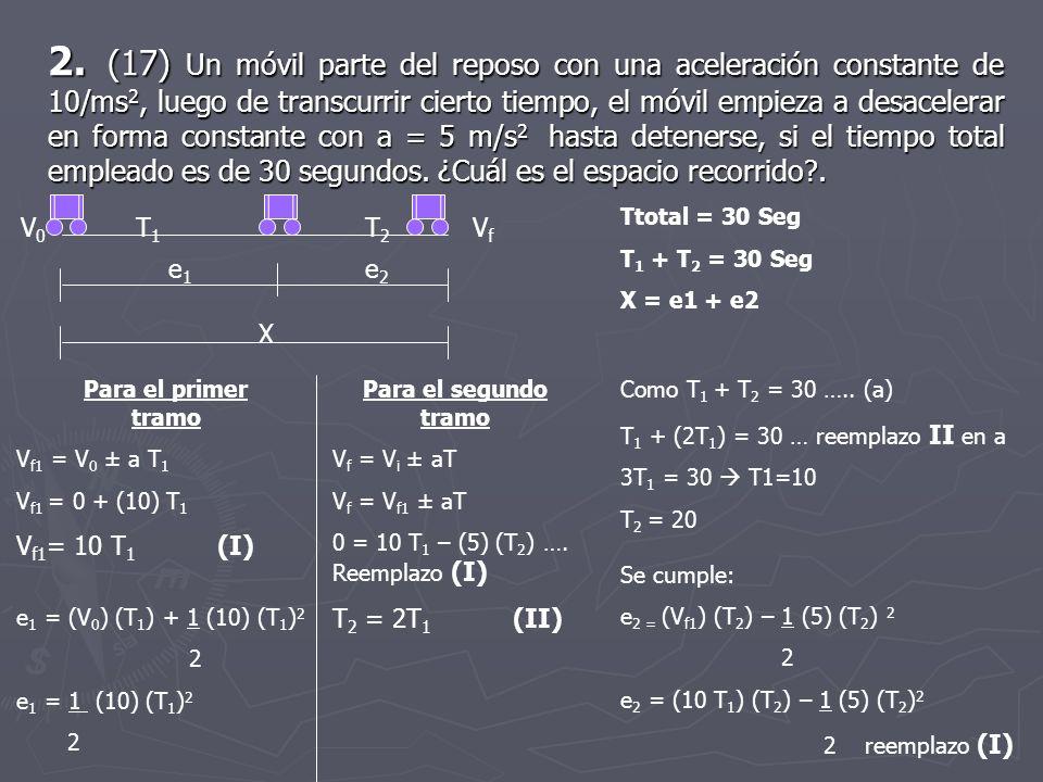 2. (17) Un móvil parte del reposo con una aceleración constante de 10/ms 2, luego de transcurrir cierto tiempo, el móvil empieza a desacelerar en form