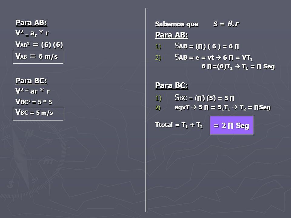 Para AB: V 2 = a r * r V AB 2 = (6) (6) V AB = 6 m/s Para BC: V 2 = ar * r V BC 2 = 5 * 5 V BC = 5 m/s Sabemos que S =.r Para AB: 1) S AB = () ( 6 ) =