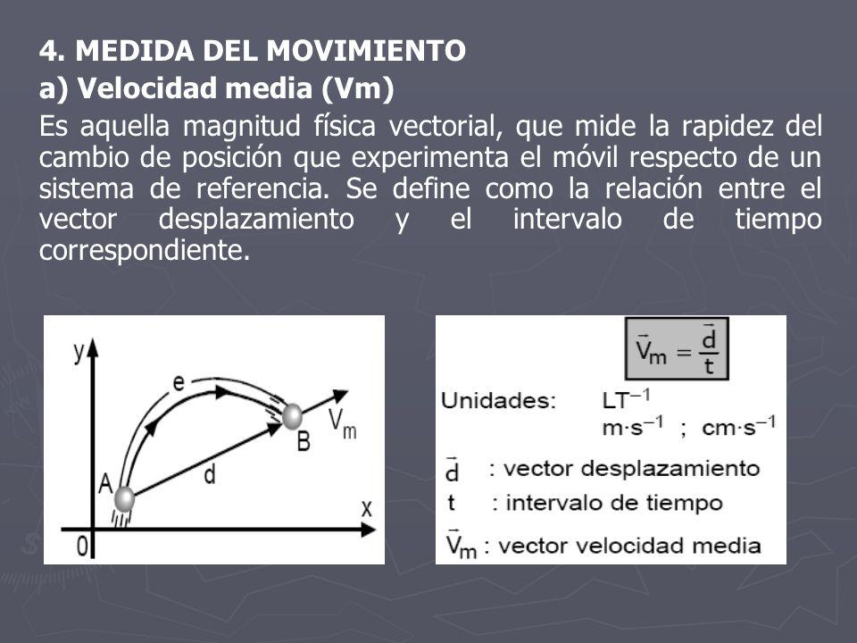 4. MEDIDA DEL MOVIMIENTO a) Velocidad media (Vm) Es aquella magnitud física vectorial, que mide la rapidez del cambio de posición que experimenta el m
