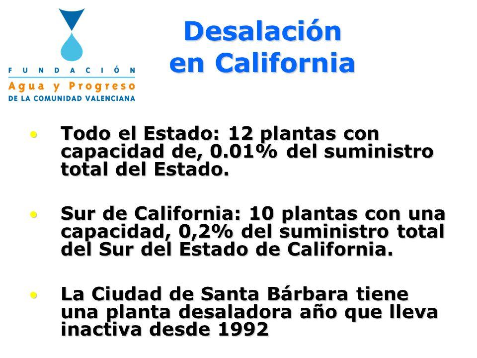 Desalación en California Todo el Estado: 12 plantas con capacidad de, 0.01% del suministro total del Estado. Todo el Estado: 12 plantas con capacidad