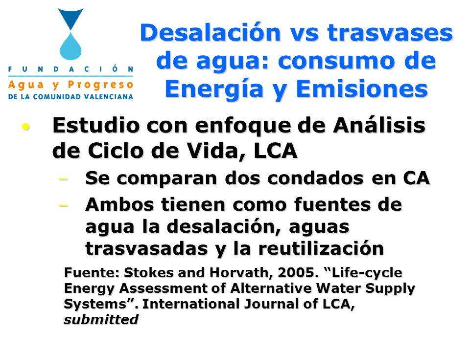 Desalación vs trasvases de agua: consumo de Energía y Emisiones Estudio con enfoque de Análisis de Ciclo de Vida, LCA Estudio con enfoque de Análisis