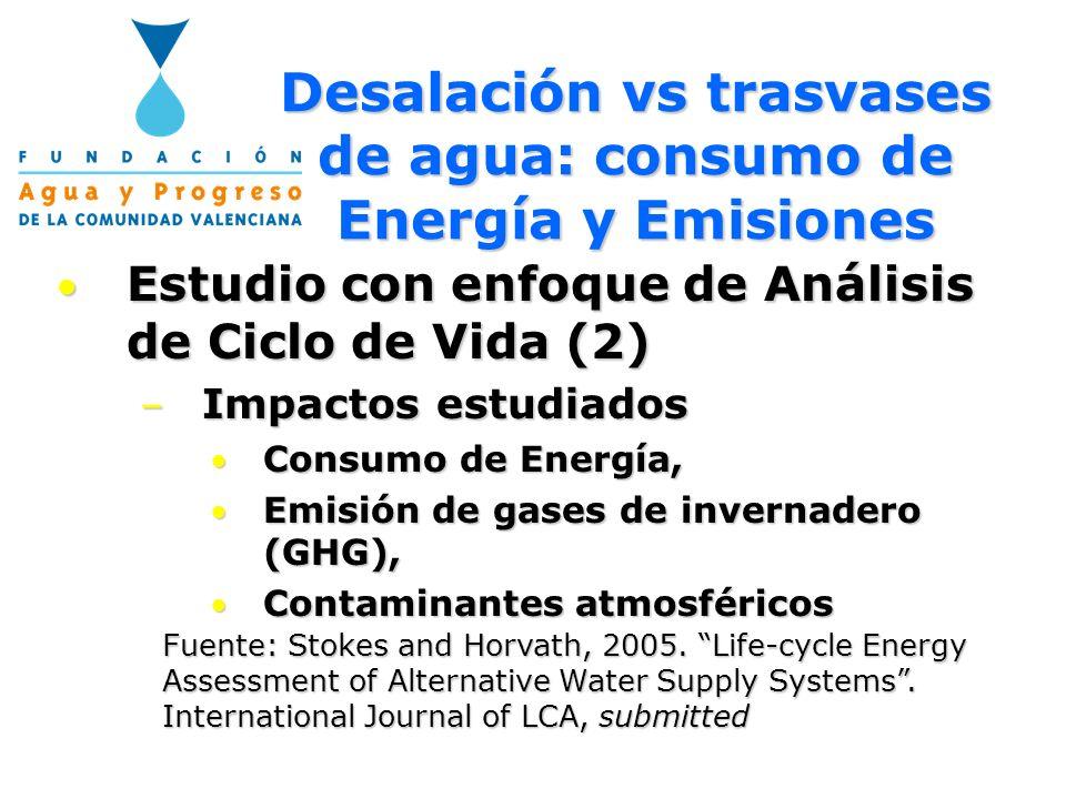 Desalación vs trasvases de agua: consumo de Energía y Emisiones Estudio con enfoque de Análisis de Ciclo de Vida (2) Estudio con enfoque de Análisis d