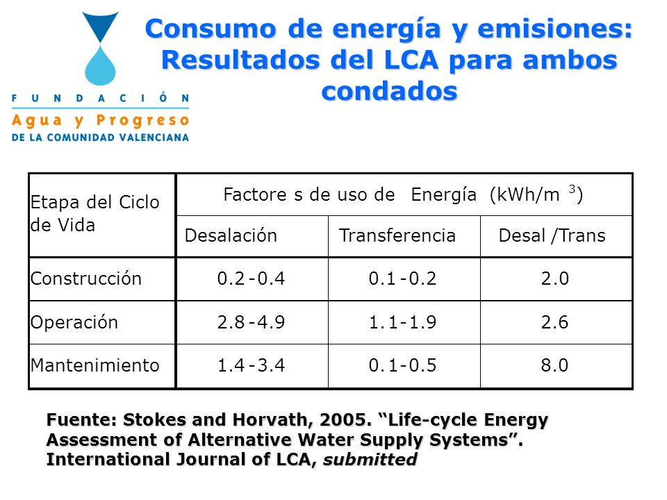 Consumo de energía y emisiones: Resultados del LCA para ambos condados Fuente: Stokes and Horvath, 2005. Life-cycle Energy Assessment of Alternative W