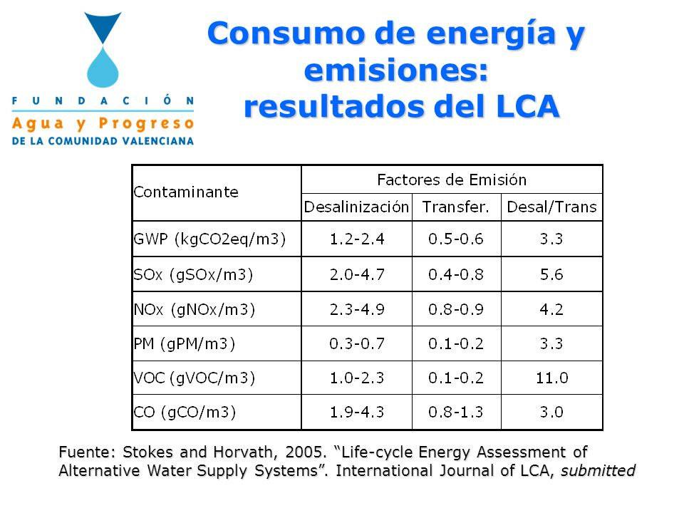 Consumo de energía y emisiones: resultados del LCA Fuente: Stokes and Horvath, 2005. Life-cycle Energy Assessment of Alternative Water Supply Systems.
